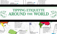 Travel Spotting: Tipping Ettiquette around the World
