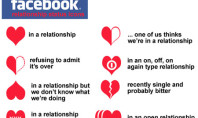 Rant of the Week: Do Facebook Relationship Statuses Ruin Actual Relationships?
