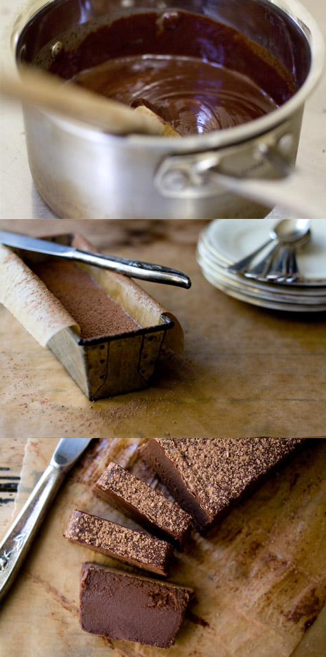 No-Bake Chocolate Truffle Cake