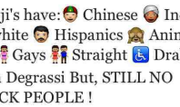 Apple Emoji racist petition