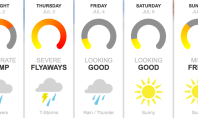 Weather Forecasts, For Your Hair